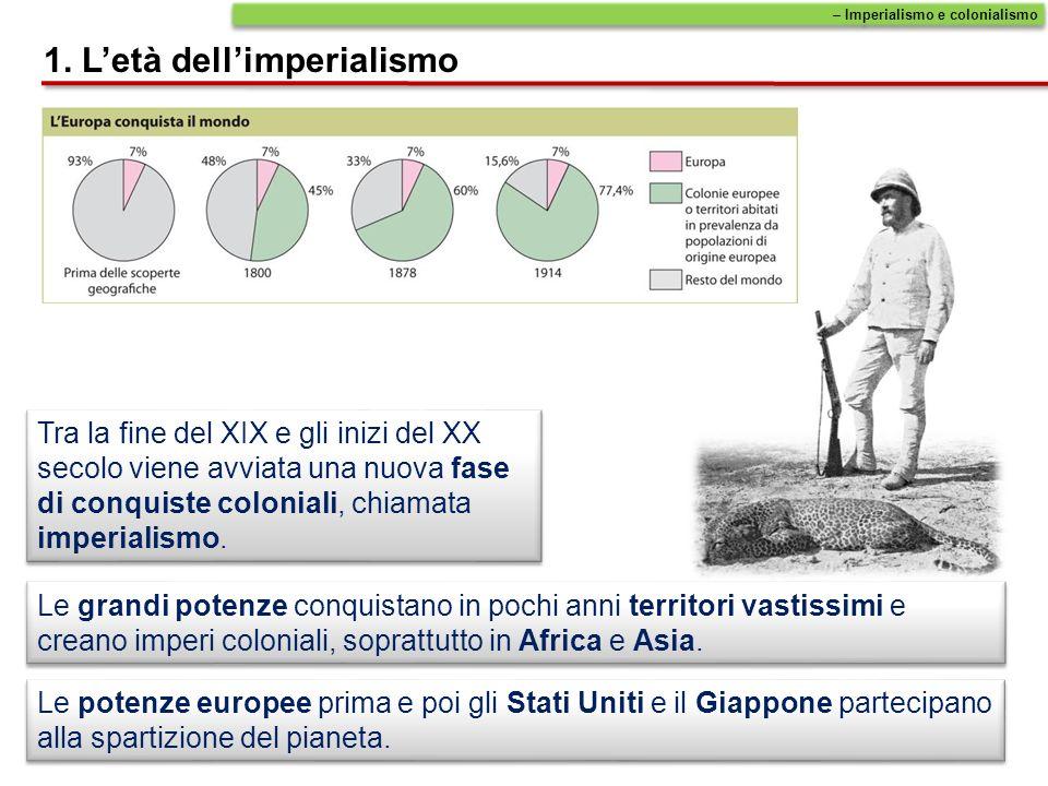 Tra la fine del XIX e gli inizi del XX secolo viene avviata una nuova fase di conquiste coloniali, chiamata imperialismo. Le grandi potenze conquistan