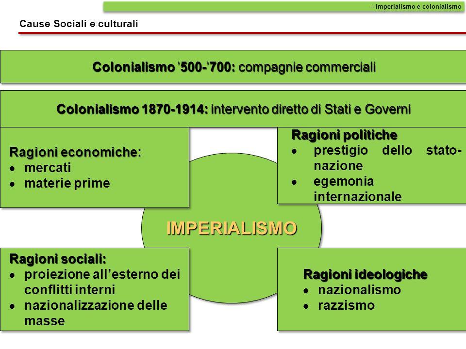 – Imperialismo e colonialismo Cause Sociali e culturali Colonialismo 500-700: compagnie commerciali Colonialismo 1870-1914: intervento diretto di Stat