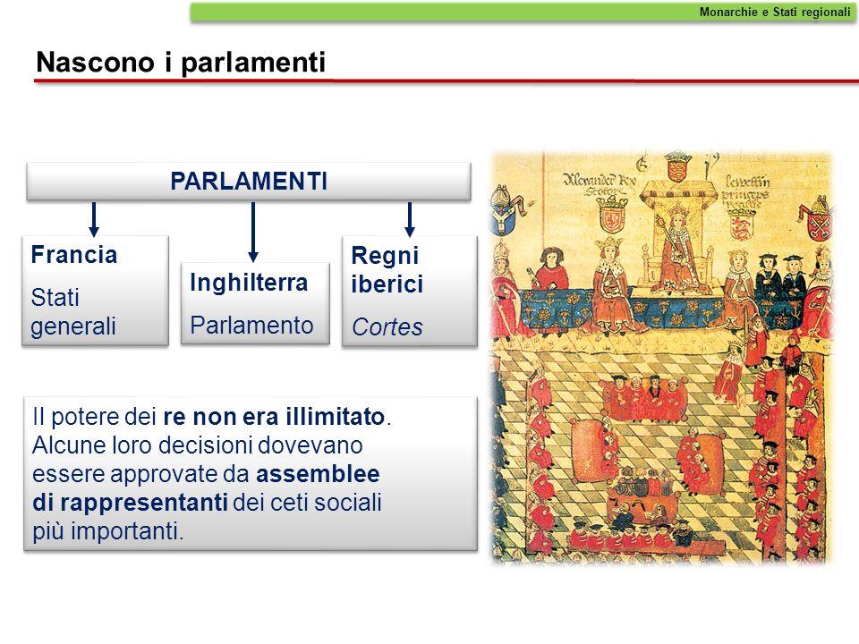 Francia Stati generali Francia Stati generali Inghilterra Parlamento Inghilterra Parlamento Regni iberici Cortes Regni iberici Cortes PARLAMENTI Il po
