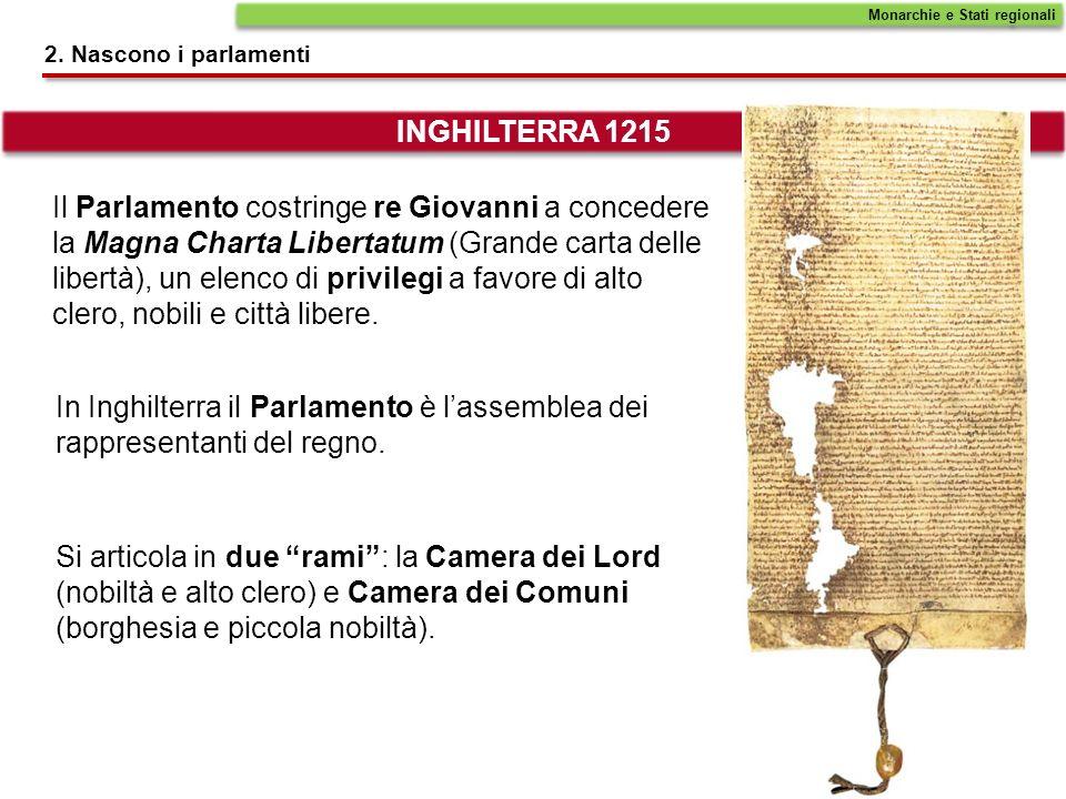 INGHILTERRA 1215 Il Parlamento costringe re Giovanni a concedere la Magna Charta Libertatum (Grande carta delle libertà), un elenco di privilegi a fav