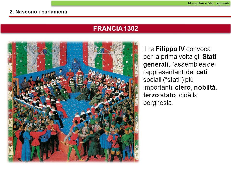 Il re Filippo IV convoca per la prima volta gli Stati generali, lassemblea dei rappresentanti dei ceti sociali (stati) più importanti: clero, nobiltà,