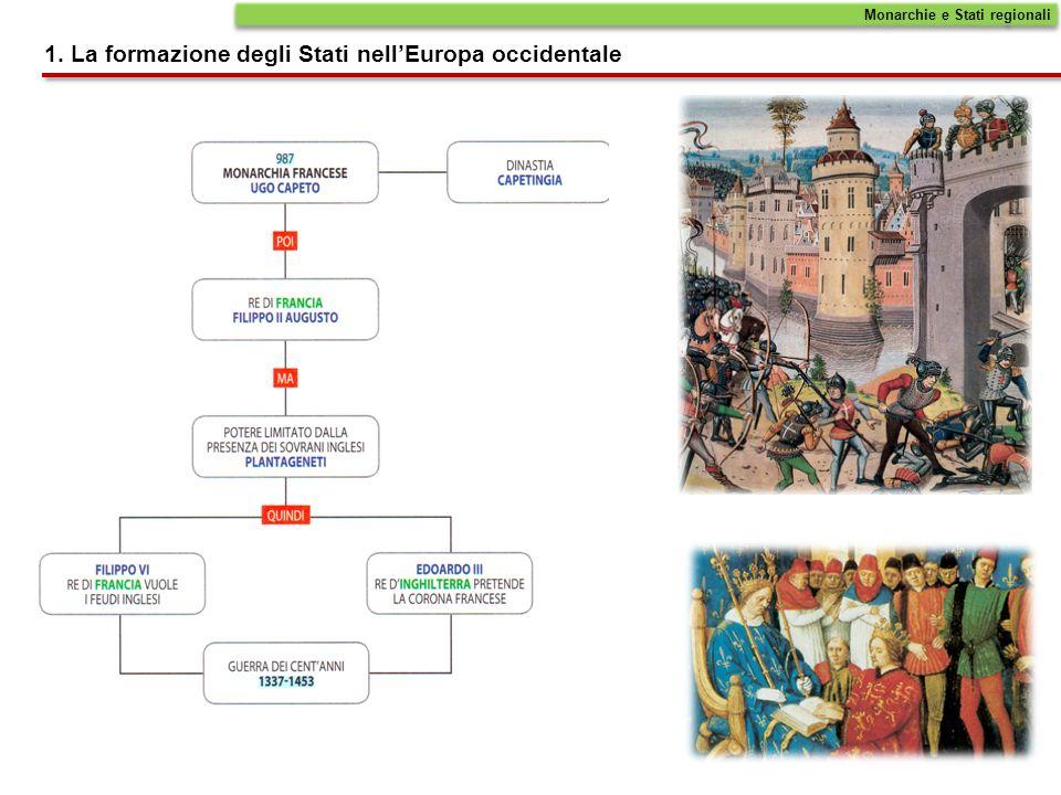 Monarchie e Stati regionali 1. La formazione degli Stati nellEuropa occidentale