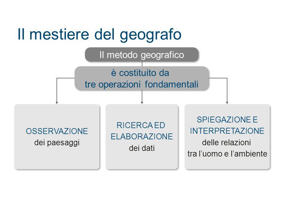 Il mestiere del geografo OSSERVAZIONE dei paesaggi OSSERVAZIONE dei paesaggi Il metodo geografico è costituito da tre operazioni fondamentali SPIEGAZI