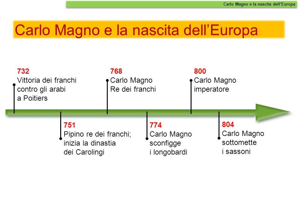 Il Sacro romano Impero occupa buona parte dellEuropa continentale.
