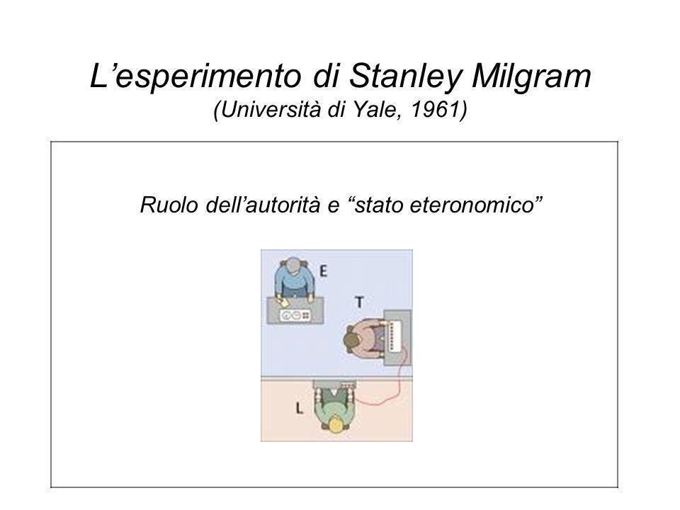 Lesperimento di Stanley Milgram (Università di Yale, 1961) Ruolo dellautorità e stato eteronomico
