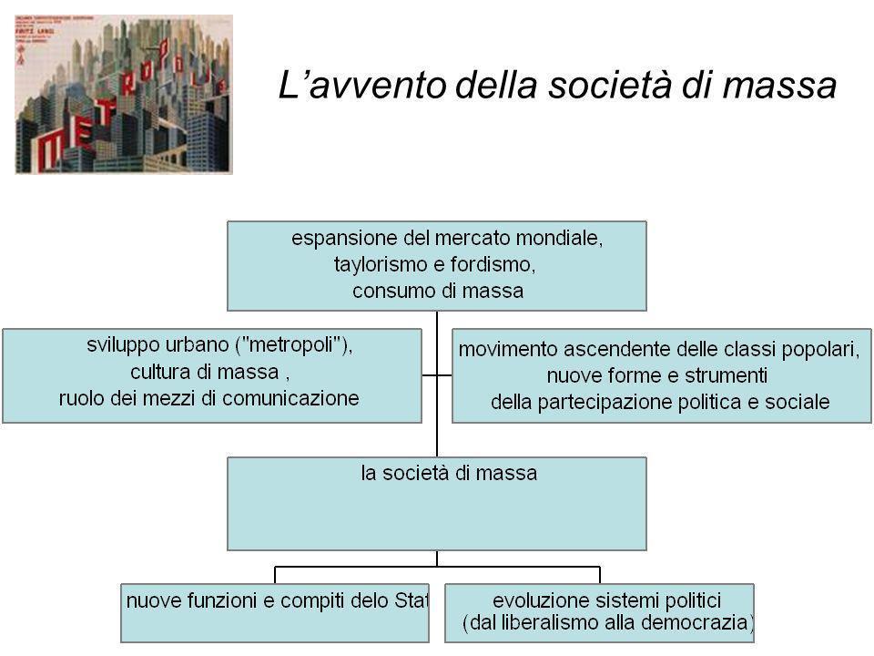 Lavvento della società di massa