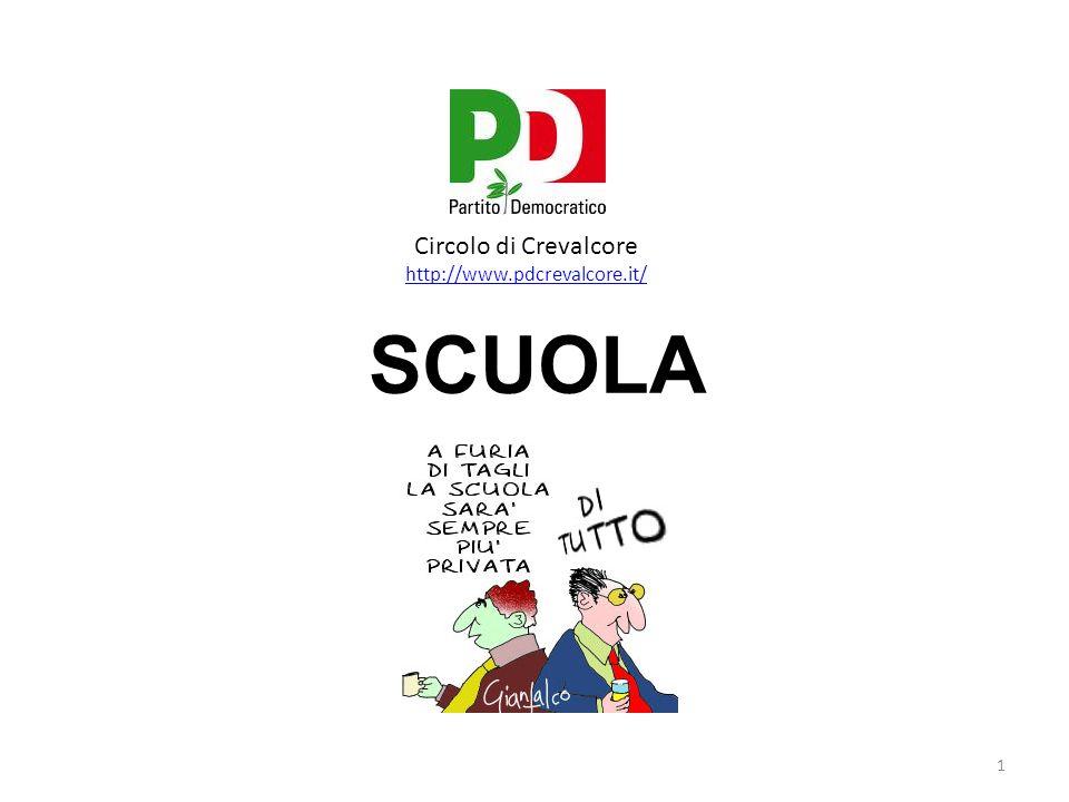 SCUOLA 1 Circolo di Crevalcore http://www.pdcrevalcore.it/