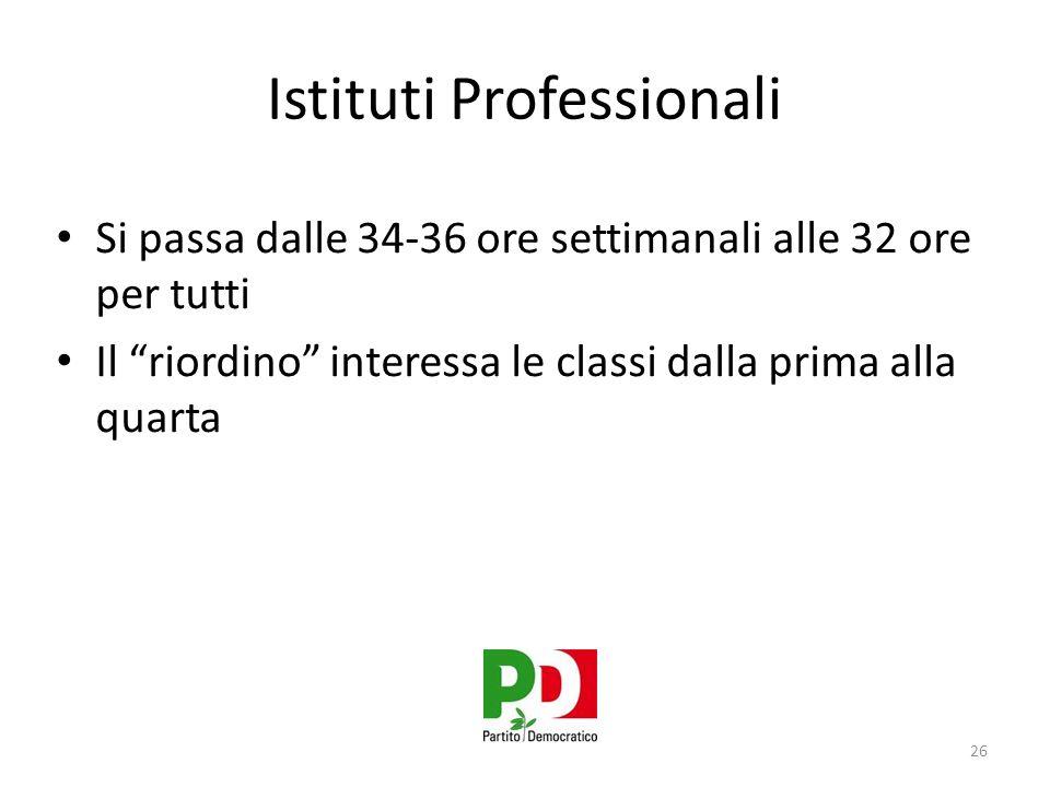 Istituti Professionali Si passa dalle 34-36 ore settimanali alle 32 ore per tutti Il riordino interessa le classi dalla prima alla quarta 26