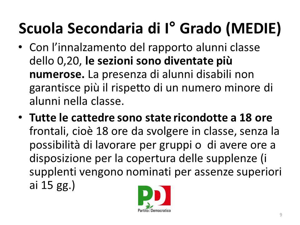 Scuola Secondaria di I ° Grado (MEDIE) Con linnalzamento del rapporto alunni classe dello 0,20, le sezioni sono diventate più numerose.