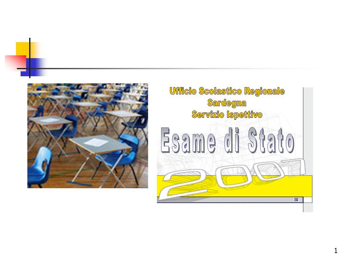 22 Credito Scolastico (4/10) C.S.