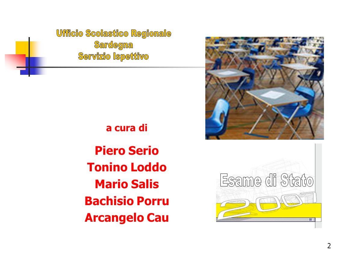 23 Credito Scolastico (5/10) C.S.