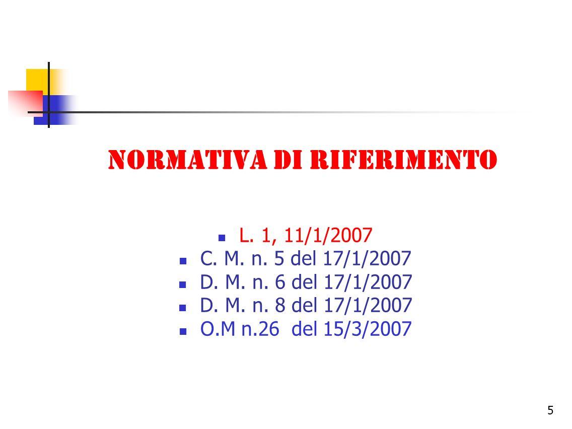 46 Scadenze (2/2) inizio colloqui la data viene fissata al termine delle operazioni di correzione e di valutazione delle prove scritte.