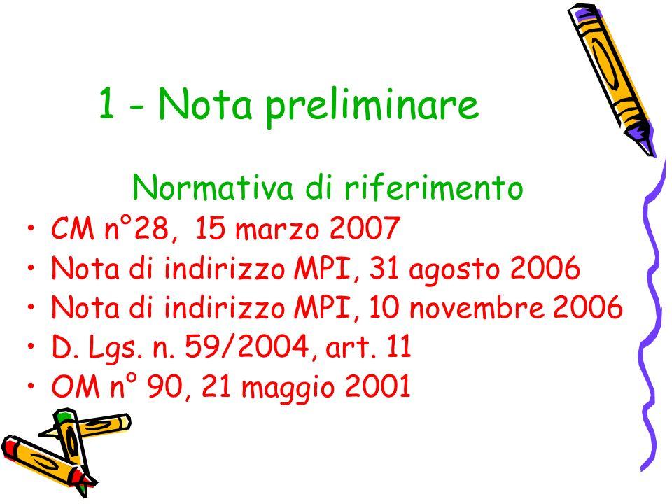 1 - Nota preliminare Normativa di riferimento CM n°28, 15 marzo 2007 Nota di indirizzo MPI, 31 agosto 2006 Nota di indirizzo MPI, 10 novembre 2006 D.