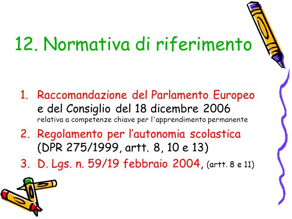 12. Normativa di riferimento 1.Raccomandazione del Parlamento Europeo e del Consiglio del 18 dicembre 2006 relativa a competenze chiave per l'apprendi