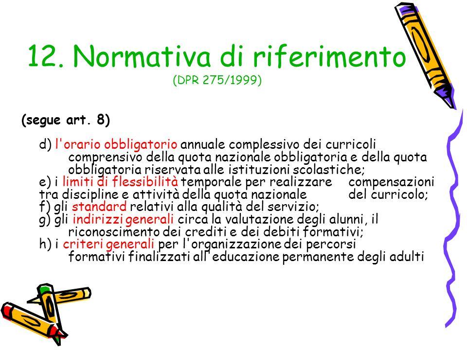 12.Normativa di riferimento (DPR 275/1999) (segue art.
