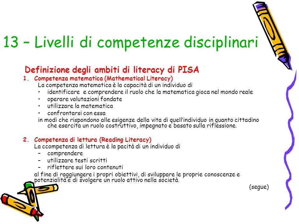 13 – Livelli di competenze disciplinari Definizione degli ambiti di literacy di PISA 1.Competenza matematica (Mathematical Literacy) La competenza mat
