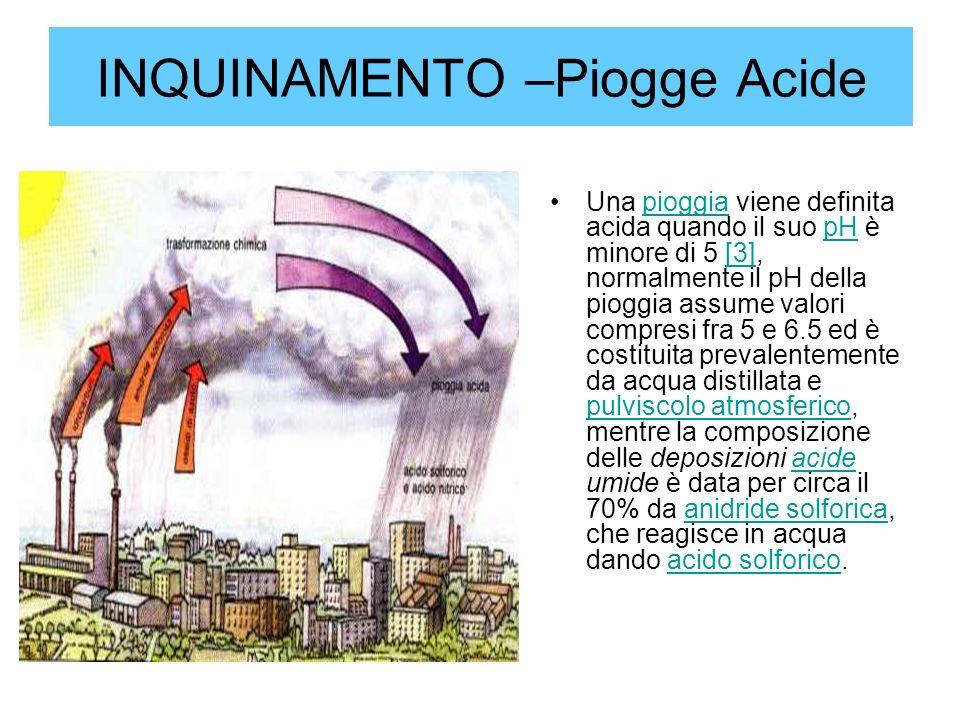 INQUINAMENTO –Piogge Acide Una pioggia viene definita acida quando il suo pH è minore di 5 [3], normalmente il pH della pioggia assume valori compresi