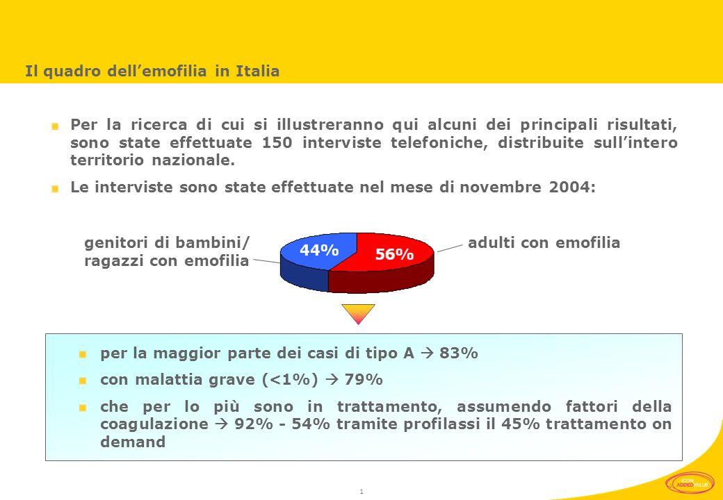 1 Il quadro dellemofilia in Italia Per la ricerca di cui si illustreranno qui alcuni dei principali risultati, sono state effettuate 150 interviste telefoniche, distribuite sullintero territorio nazionale.