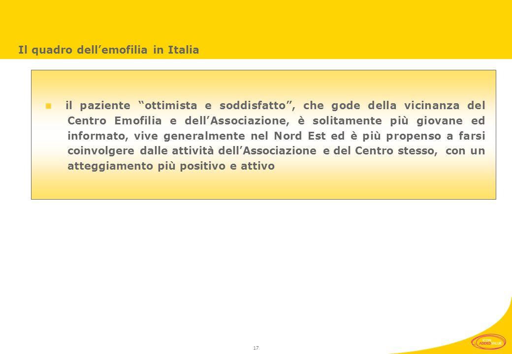 16 Il quadro dellemofilia in Italia La presenza o meno di un Centro Emofilia nel Comune di residenza è pertanto determinante rispetto allatteggiamento del paziente emofilico verso la propria condizione.