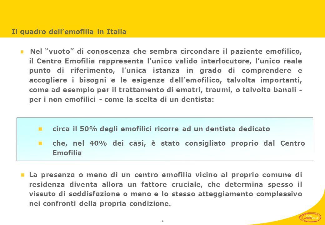 4 Il quadro dellemofilia in Italia Nel vuoto di conoscenza che sembra circondare il paziente emofilico, il Centro Emofilia rappresenta lunico valido interlocutore, lunico reale punto di riferimento, lunica istanza in grado di comprendere e accogliere i bisogni e le esigenze dellemofilico, talvolta importanti, come ad esempio per il trattamento di ematri, traumi, o talvolta banali - per i non emofilici - come la scelta di un dentista: La presenza o meno di un centro emofilia vicino al proprio comune di residenza diventa allora un fattore cruciale, che determina spesso il vissuto di soddisfazione o meno e lo stesso atteggiamento complessivo nei confronti della propria condizione.