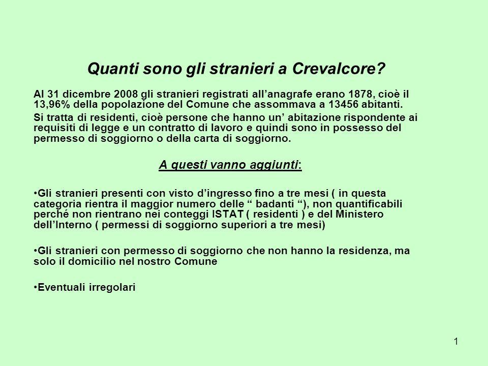 32 Saldo migratorio interno per 1.000 residenti nei comuni dellEmilia-Romagna.