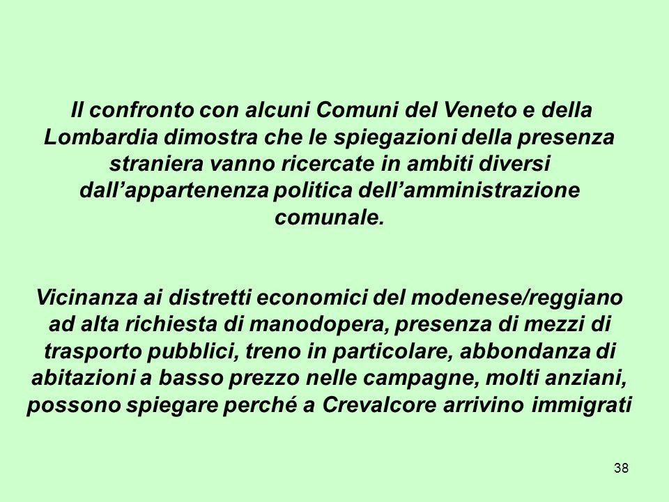 38 Il confronto con alcuni Comuni del Veneto e della Lombardia dimostra che le spiegazioni della presenza straniera vanno ricercate in ambiti diversi