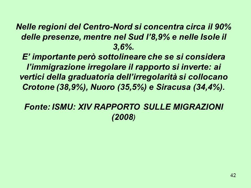 42 Nelle regioni del Centro-Nord si concentra circa il 90% delle presenze, mentre nel Sud l8,9% e nelle Isole il 3,6%.
