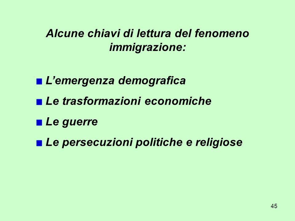 45 Lemergenza demografica Le trasformazioni economiche Le guerre Le persecuzioni politiche e religiose Alcune chiavi di lettura del fenomeno immigrazione: