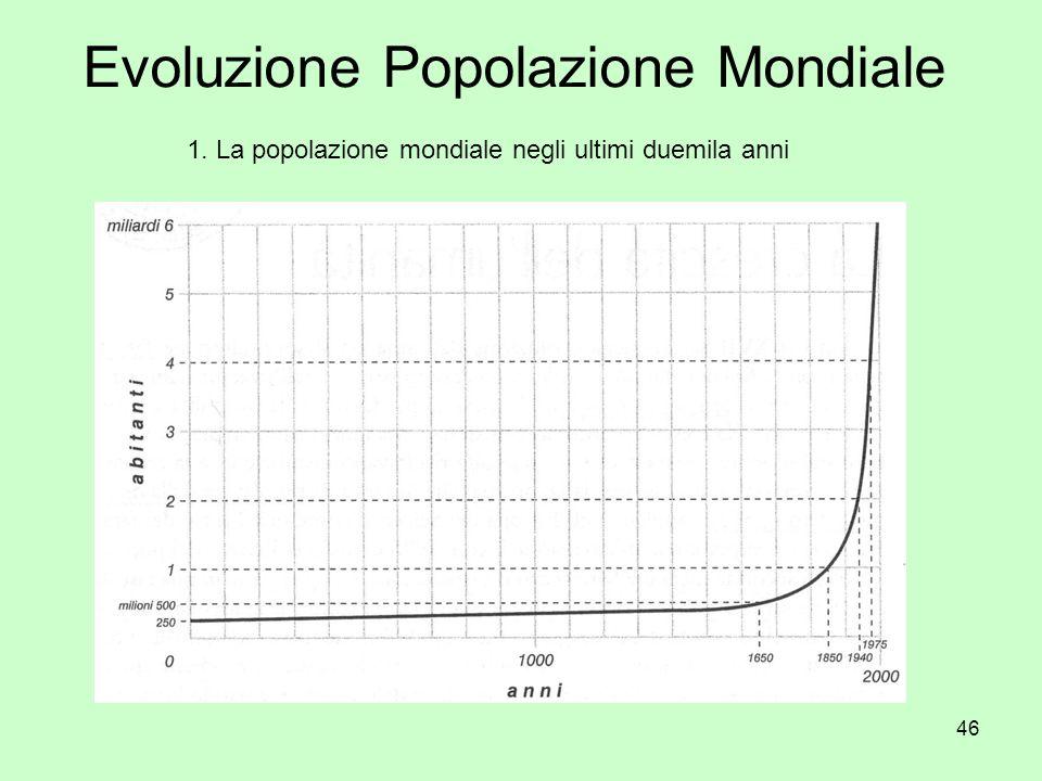 46 Evoluzione Popolazione Mondiale 1. La popolazione mondiale negli ultimi duemila anni