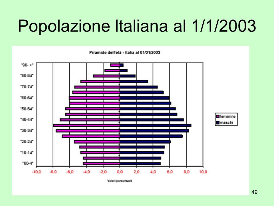 49 Popolazione Italiana al 1/1/2003