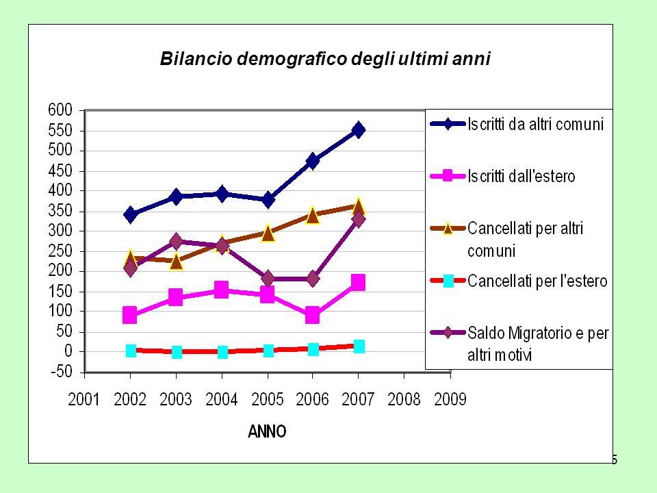 5 Bilancio demografico degli ultimi anni