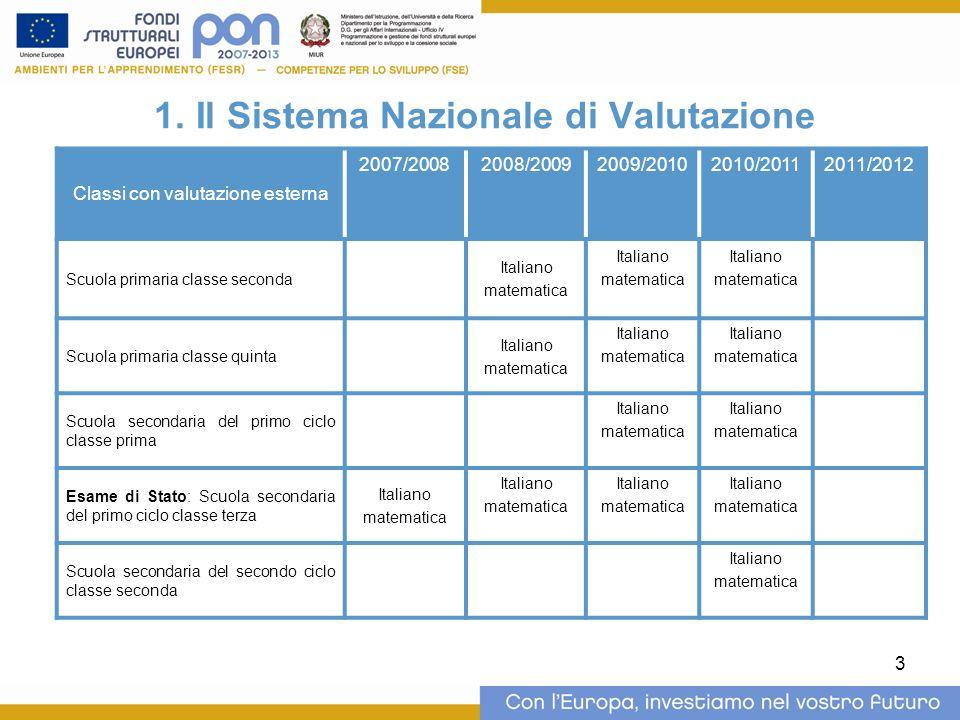 3 1. Il Sistema Nazionale di Valutazione Classi con valutazione esterna 2007/20082008/20092009/20102010/20112011/2012 Scuola primaria classe seconda I