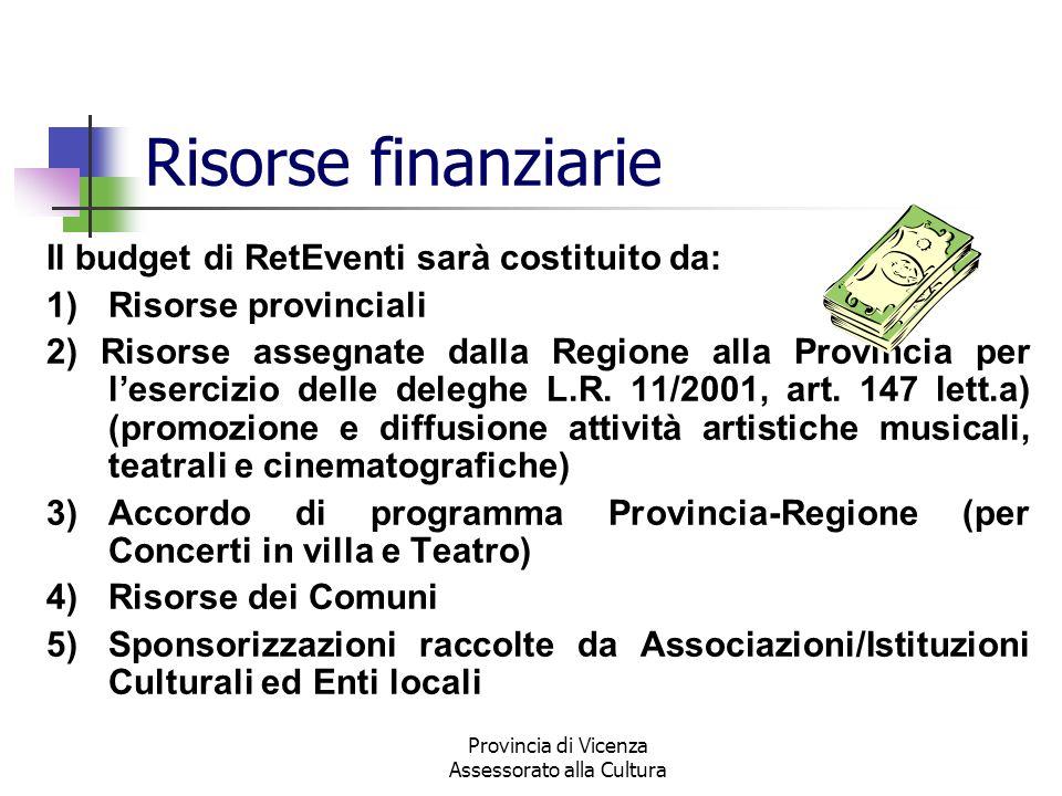 Provincia di Vicenza Assessorato alla Cultura Risorse finanziarie Il budget di RetEventi sarà costituito da: 1)Risorse provinciali 2) Risorse assegnat