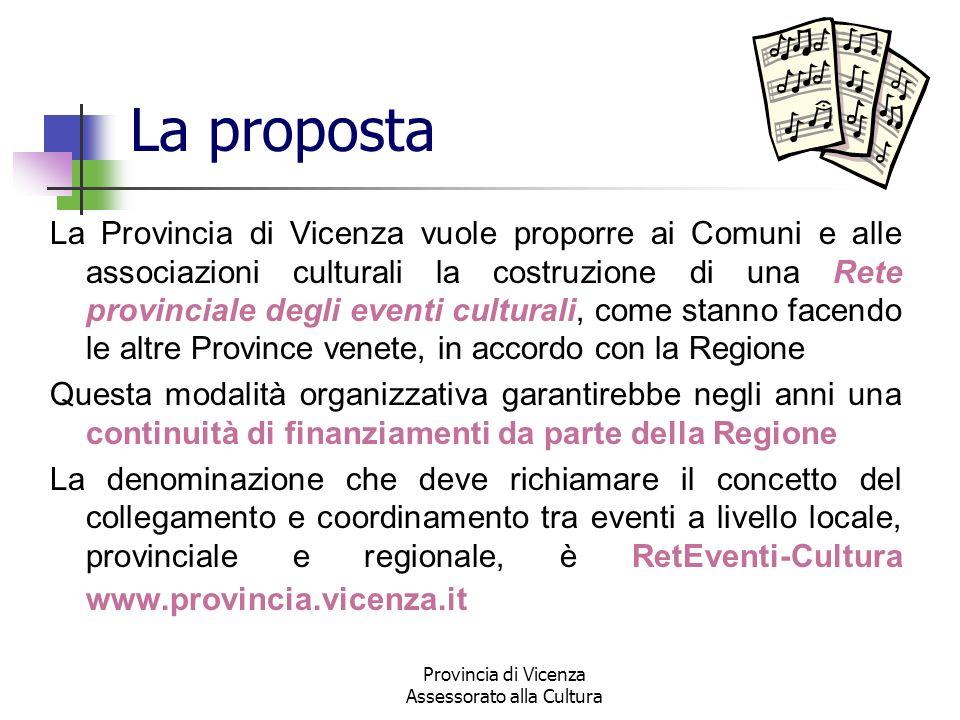 Provincia di Vicenza Assessorato alla Cultura La proposta La Provincia di Vicenza vuole proporre ai Comuni e alle associazioni culturali la costruzion