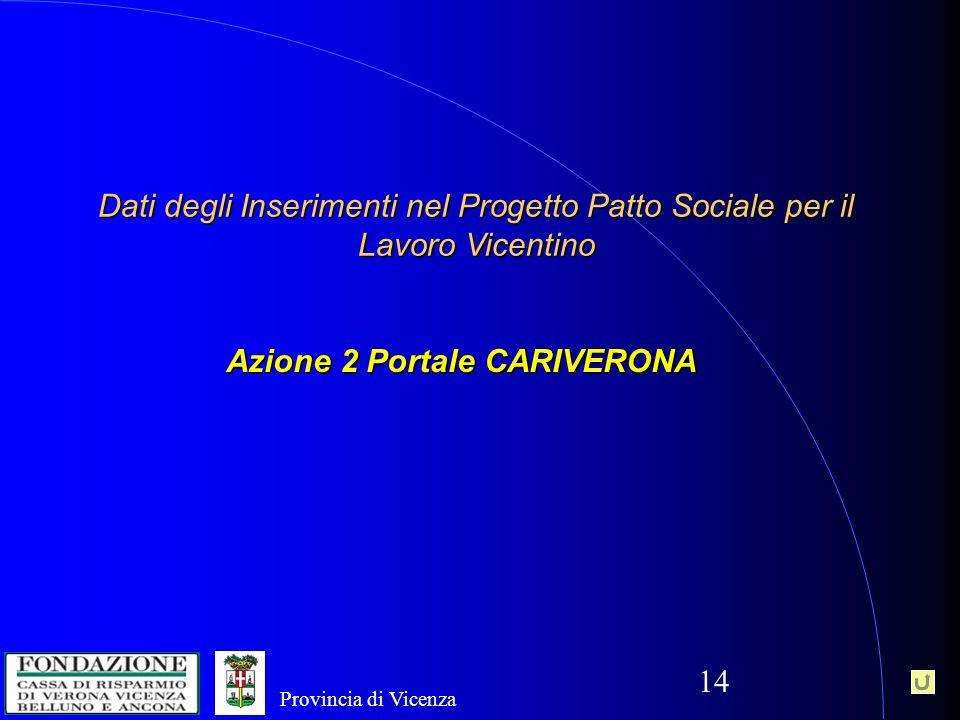 14 Dati degli Inserimenti nel Progetto Patto Sociale per il Lavoro Vicentino Azione 2 Portale CARIVERONA Provincia di Vicenza