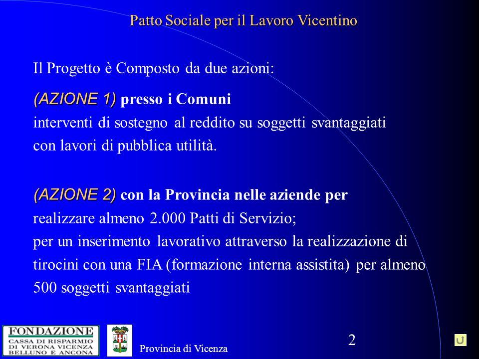 3 Provincia di Vicenza Patto Sociale per il Lavoro Vicentino FINANZIAMENTO: 5.025.000,00 3.900.000,00 Fondazione Cariverona 1.125.000,00 co-finanziamento Comuni e partner.