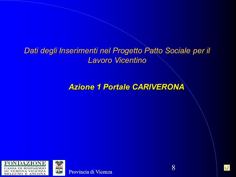 8 Dati degli Inserimenti nel Progetto Patto Sociale per il Lavoro Vicentino Azione 1 Portale CARIVERONA Provincia di Vicenza