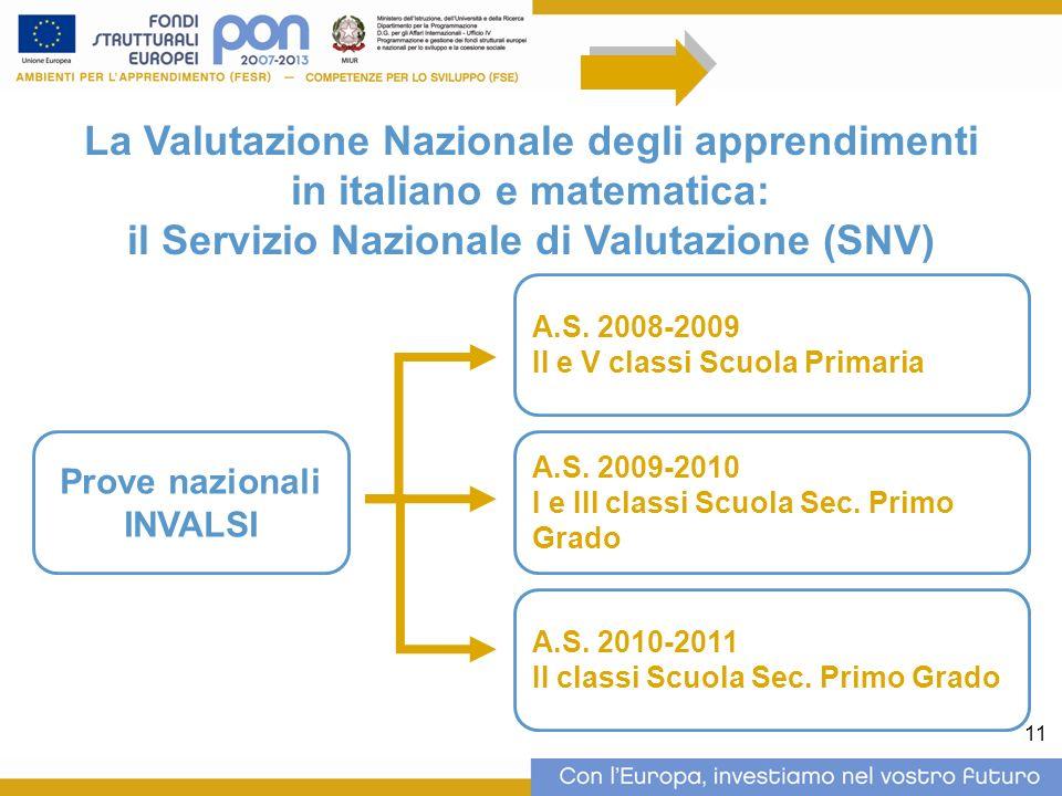 11 La Valutazione Nazionale degli apprendimenti in italiano e matematica: il Servizio Nazionale di Valutazione (SNV) Prove nazionali INVALSI A.S. 2008
