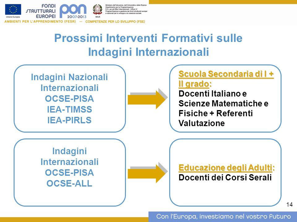 14 Prossimi Interventi Formativi sulle Indagini Internazionali Scuola Secondaria di I + II grado: Docenti Italiano e Scienze Matematiche e Fisiche + R
