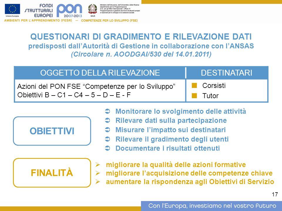 17 QUESTIONARI DI GRADIMENTO E RILEVAZIONE DATI predisposti dallAutorità di Gestione in collaborazione con lANSAS (Circolare n. AOODGAI/530 del 14.01.