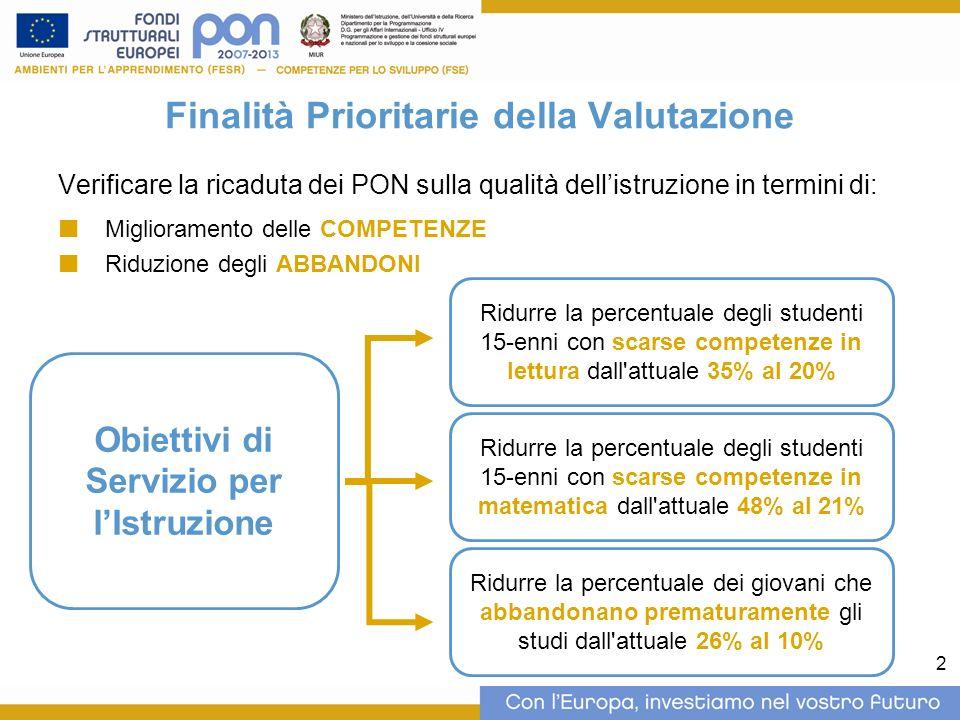 2 Finalità Prioritarie della Valutazione Verificare la ricaduta dei PON sulla qualità dellistruzione in termini di: Miglioramento delle COMPETENZE Rid