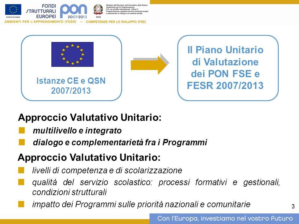 3 Approccio Valutativo Unitario: multilivello e integrato dialogo e complementarietà fra i Programmi Approccio Valutativo Unitario: livelli di compete
