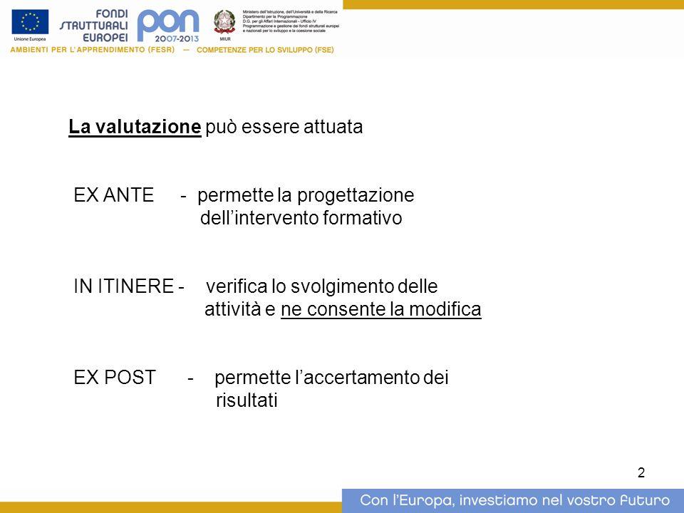 2 La valutazione può essere attuata EX ANTE - permette la progettazione dellintervento formativo IN ITINERE - verifica lo svolgimento delle attività e ne consente la modifica EX POST - permette laccertamento dei risultati