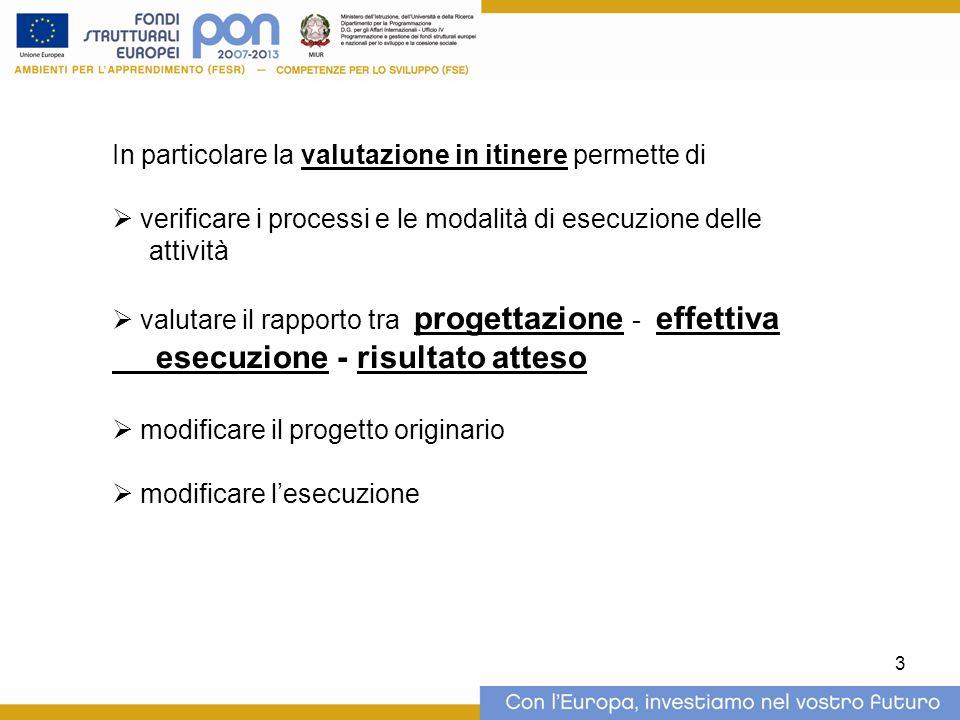 3 In particolare la valutazione in itinere permette di verificare i processi e le modalità di esecuzione delle attività valutare il rapporto tra proge