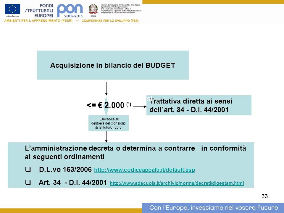 33 Acquisizione in bilancio del BUDGET <= 2.000 (*) Trattativa diretta ai sensi dellart. 34 - D.I. 44/2001 si no Lamministrazione decreta o determina