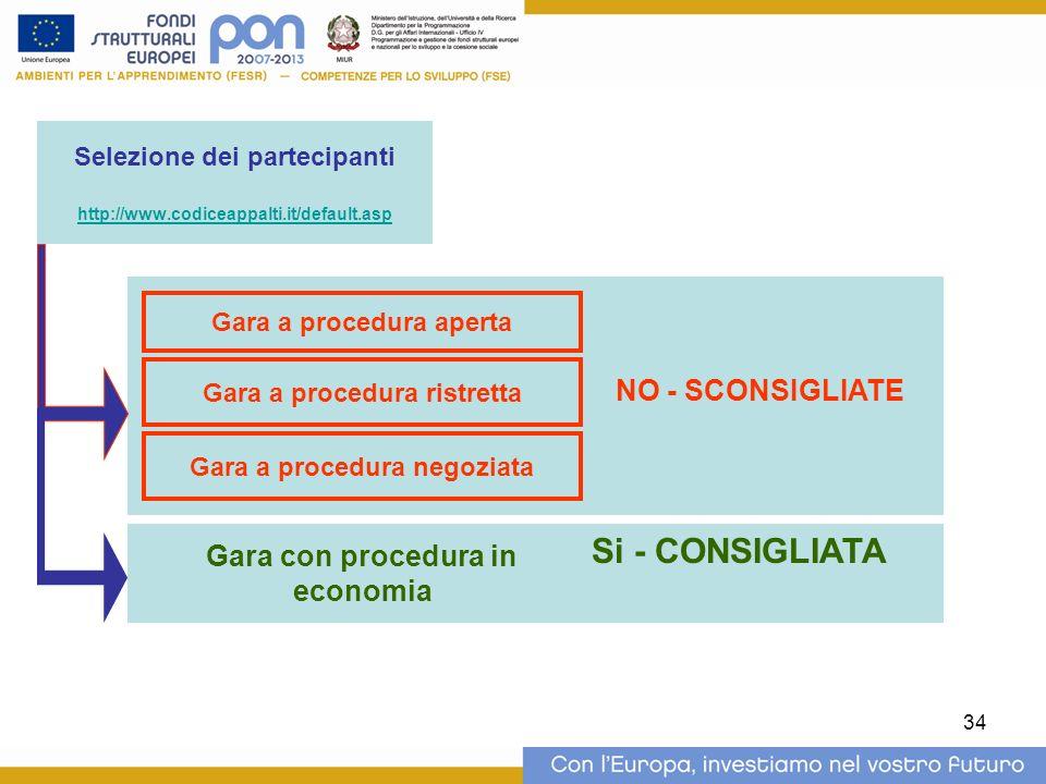 34 Selezione dei partecipanti http://www.codiceappalti.it/default.asp http://www.codiceappalti.it/default.asp Gara a procedura aperta Gara a procedura