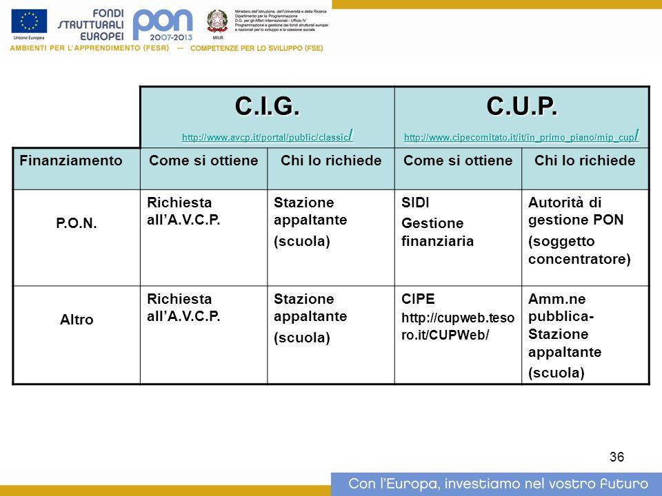 36 C.I.G. http://www.avcp.it/portal/public/classic / http://www.avcp.it/portal/public/classic / C.U.P. http://www.cipecomitato.it/it/in_primo_piano/mi