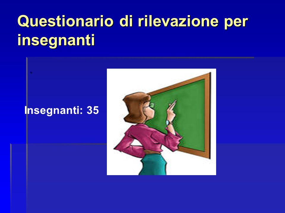 Questionario di rilevazione per insegnanti. Insegnanti: 35