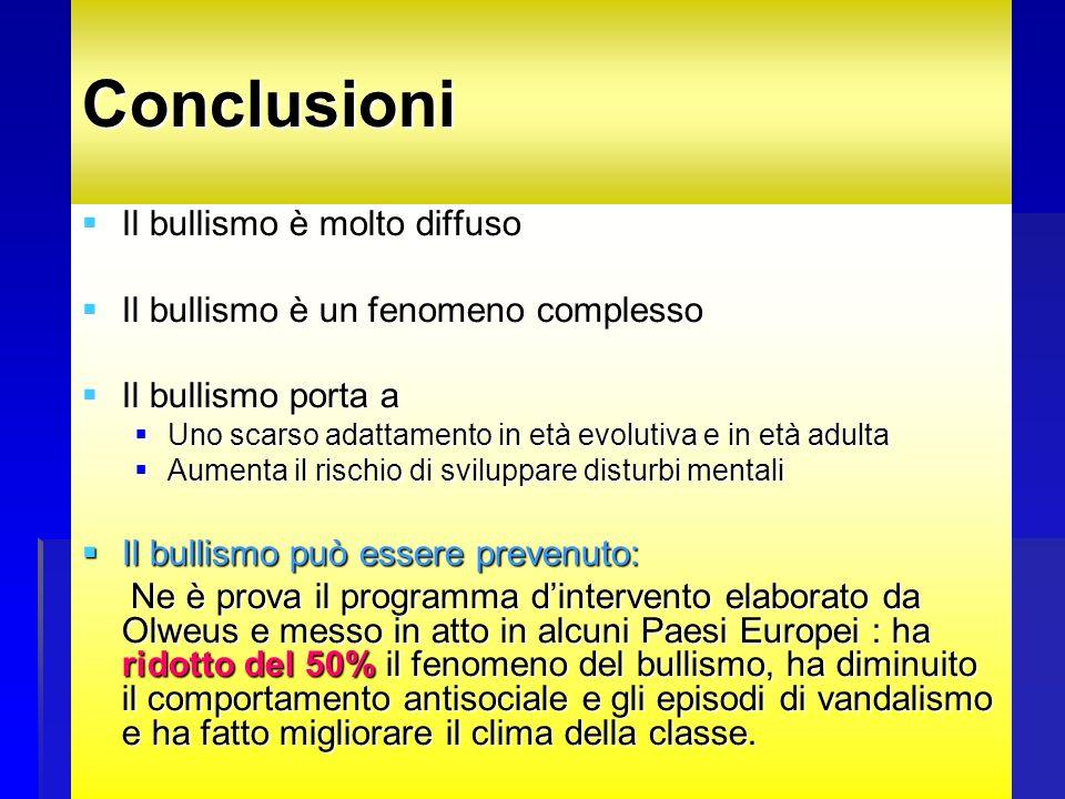 Conclusioni Il bullismo è molto diffuso Il bullismo è molto diffuso Il bullismo è un fenomeno complesso Il bullismo è un fenomeno complesso Il bullismo porta a Il bullismo porta a Uno scarso adattamento in età evolutiva e in età adulta Uno scarso adattamento in età evolutiva e in età adulta Aumenta il rischio di sviluppare disturbi mentali Aumenta il rischio di sviluppare disturbi mentali Il bullismo può essere prevenuto: Il bullismo può essere prevenuto: Ne è prova il programma dintervento elaborato da Olweus e messo in atto in alcuni Paesi Europei : ha ridotto del 50% il fenomeno del bullismo, ha diminuito il comportamento antisociale e gli episodi di vandalismo e ha fatto migliorare il clima della classe.