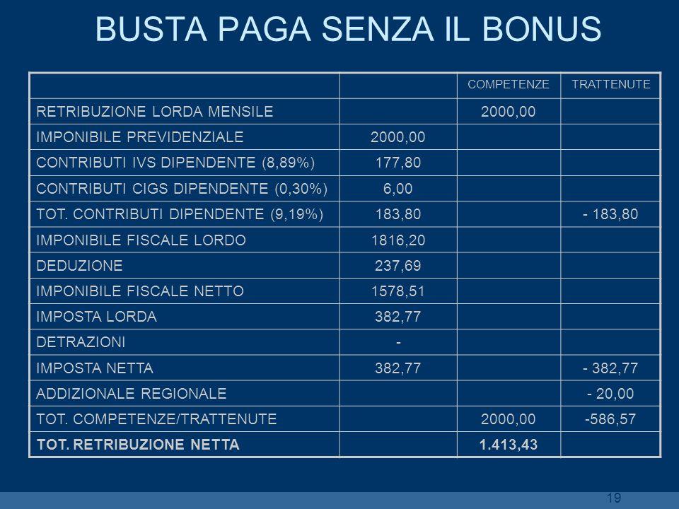 19 BUSTA PAGA SENZA IL BONUS COMPETENZETRATTENUTE RETRIBUZIONE LORDA MENSILE2000,00 IMPONIBILE PREVIDENZIALE2000,00 CONTRIBUTI IVS DIPENDENTE (8,89%)1